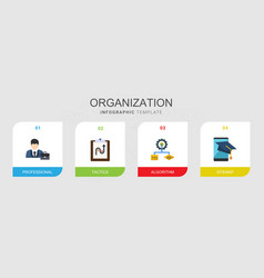 4 organization flat icons set isolated on vector