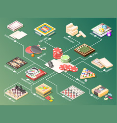 Board games isometric flowchart vector