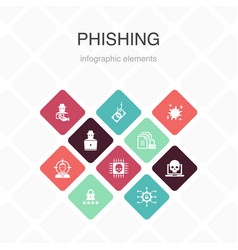 Phishing infographic 10 option color design vector