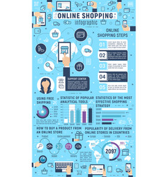 infographics for online shopping vector image