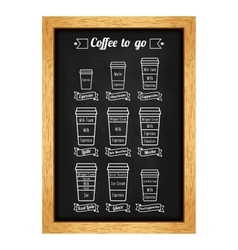 Coffee to go menu Coffe types and recipe White vector image vector image