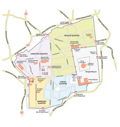 Map old city jerusalem vector