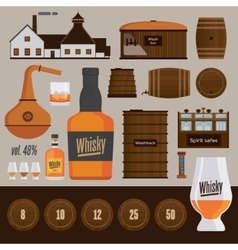 Whisky distillery production objects vector image