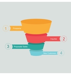 sales funnel cone process marketing customer vector image