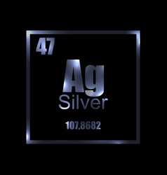 Argentum silver periodic table element on black vector