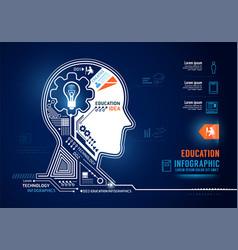 Infographics education robot head technology vector