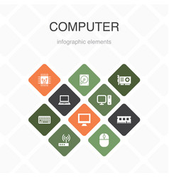 Computer infographic 10 option color design cpu vector