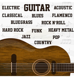 Different types of guitar music background vector image