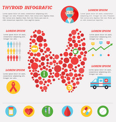 thyroid infographics with elements in flat style vector image vector image