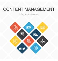 Content management infographic 10 option color vector
