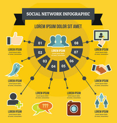 Social network infographic concept flat style vector