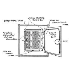 Sheet-metal panel box vintage vector