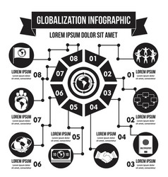 globalization infographic concept simple style vector image