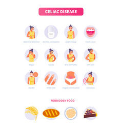 Celiac disease vector