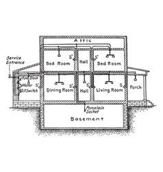Wiring a building vintage vector