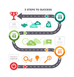 Successful steps infographic business graphs vector