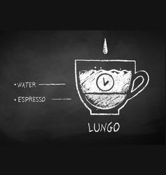 chalk drawn sketch lungo coffee vector image