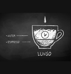chalk drawn sketch of lungo coffee vector image