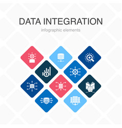 Data integration infographic 10 option color vector