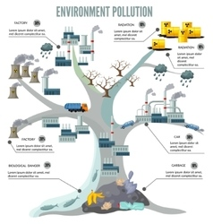 Cartoon Tree Ecology Infographics vector image
