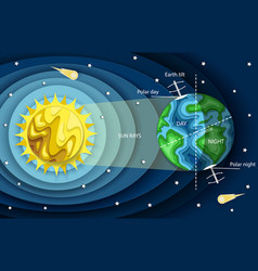 layered paper cut style earth day and night vector image