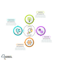 circular diagram with 4 round elements connected vector image vector image