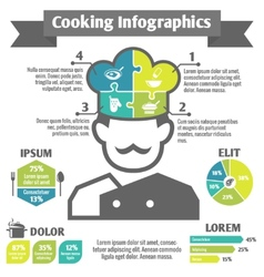 Cooking infographic icons vector