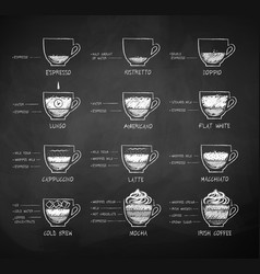 Chalk drawn sketches collection of coffee recipes vector