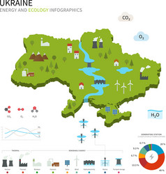 Energy industry and ecology of Ukraine vector image