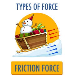Friction force logo icon isolated on white vector