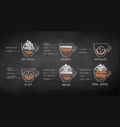 chalk drawn sketches collection of dessert coffee vector image