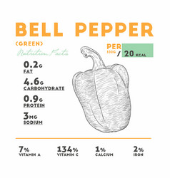 nutrition facts of raw bell pepper vector image