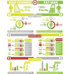 INFOGRAPHIC NUTRITION GREEN AND YELLOW vector image