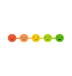 Emoticons scale survey - feedback concept design vector
