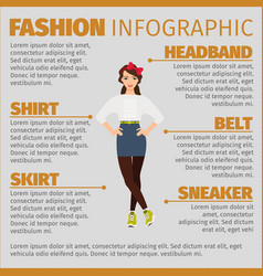 fashion infographic with young girl vector image
