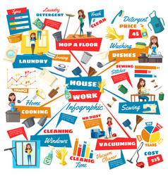 Housework infographic with house cleaning tools vector