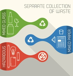 Recycling And Hazardous Waste banners vector image