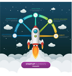 5 steps business start-up infographic template vector image