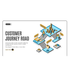 Customer journey road isometric landing page vector