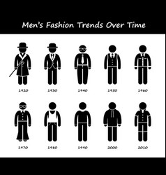 Man fashion trend timeline clothing wear style vector