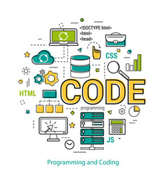 programming and coding - linear concept vector image vector image