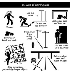 In case of earthquake emergency plan stick figure vector