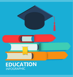 education infographic books graduation cap blue ba vector image