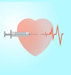 Cardiac arrest vector