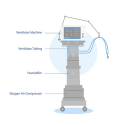 Ventilator medical machine equipment vector