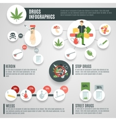 Drugs Infographics Set vector image