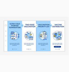 covid19 vaccination onboarding template vector image