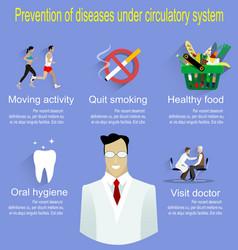 Heart Disease Prevention Infographics vector image