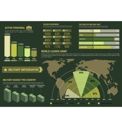 Military infographics with world map and graphs vector image