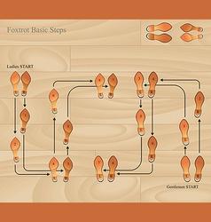 foxtrot basic steps vector image vector image
